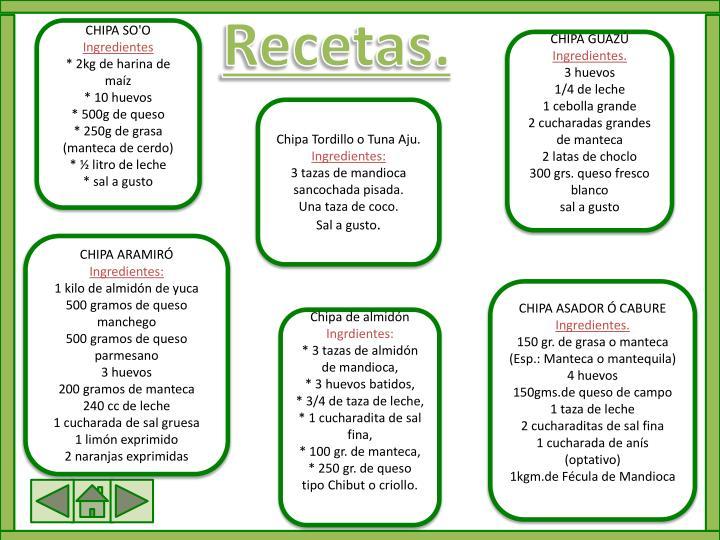 Recetas.