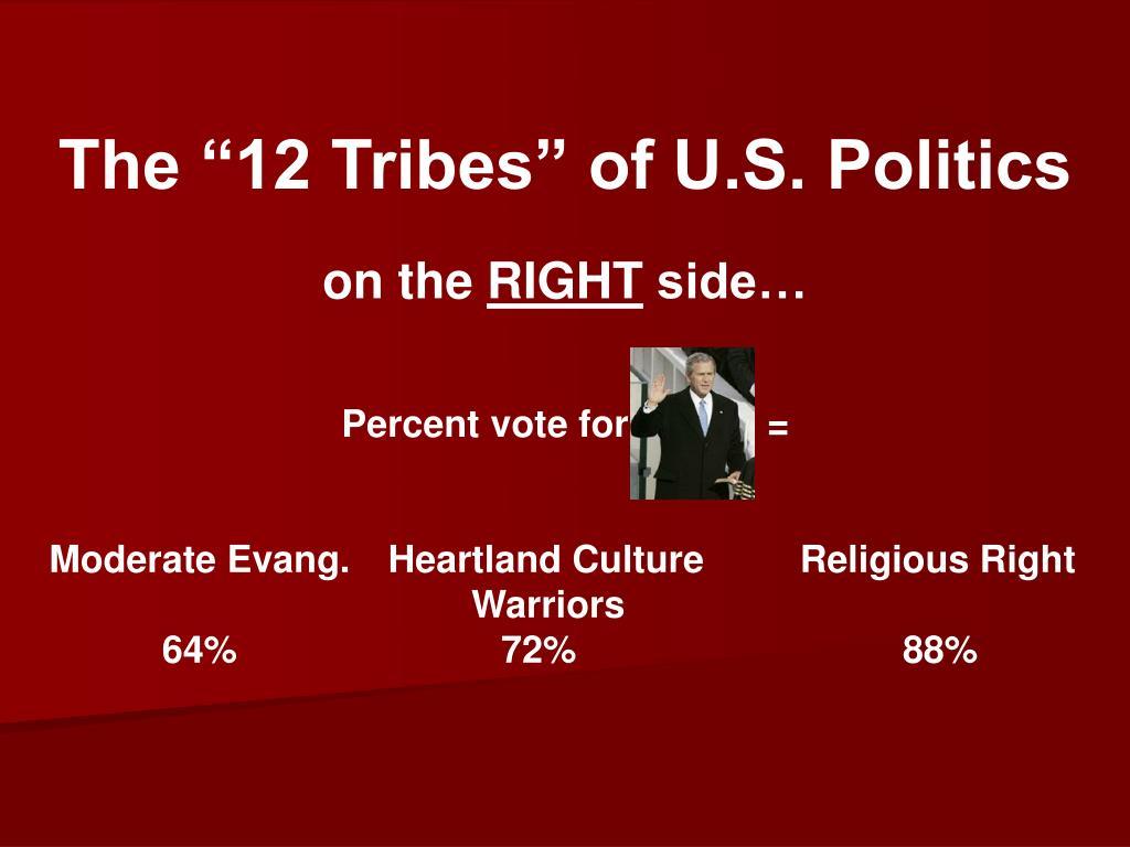 "The ""12 Tribes"" of U.S. Politics"