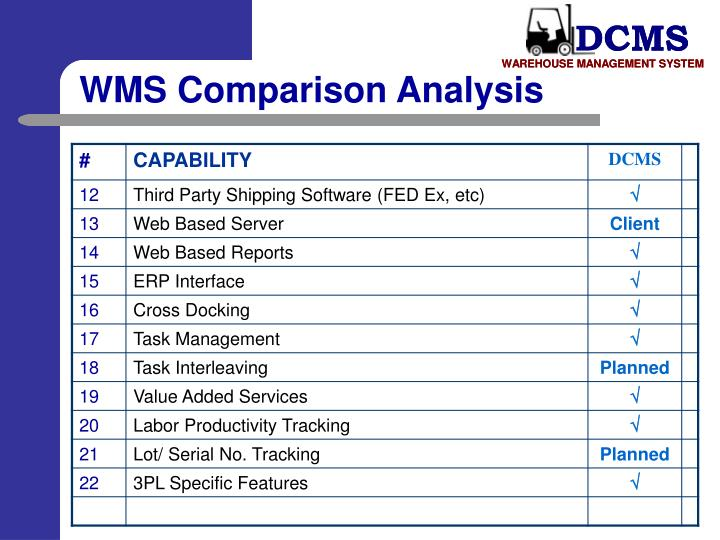 WMS Comparison Analysis