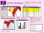 arcview documents
