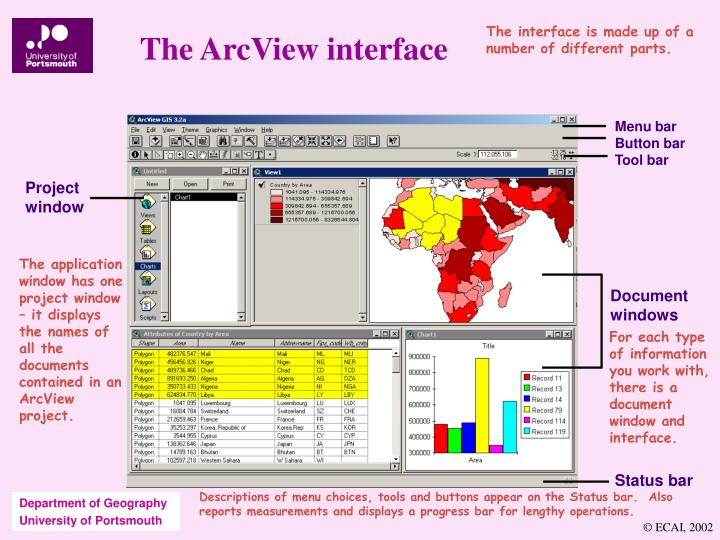 The ArcView interface