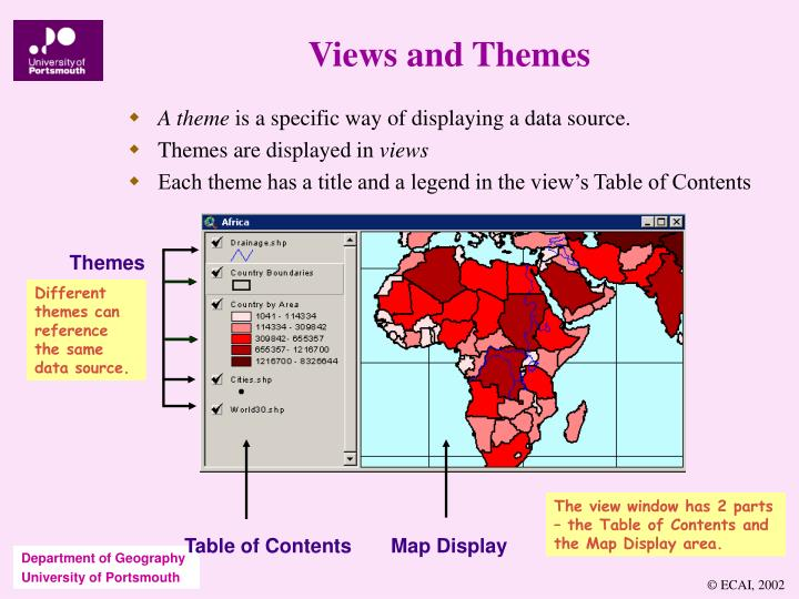 Different themes can reference the same data source.