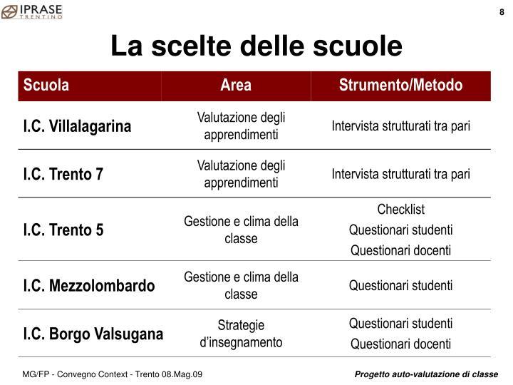 La scelte delle scuole