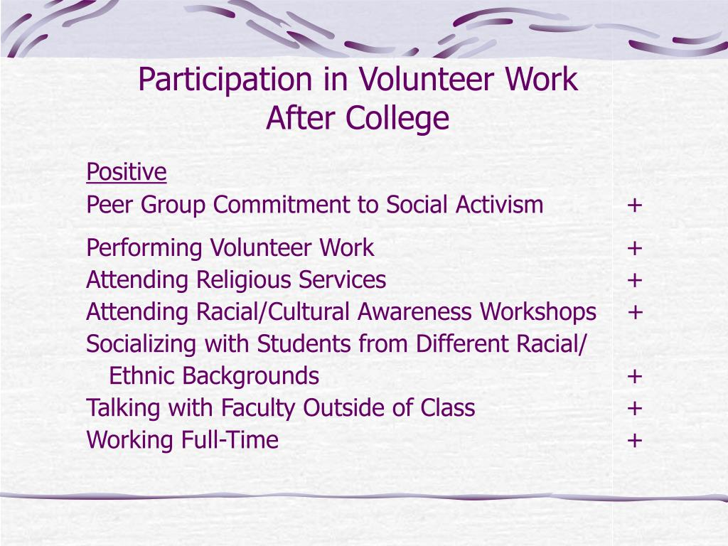 Participation in Volunteer Work