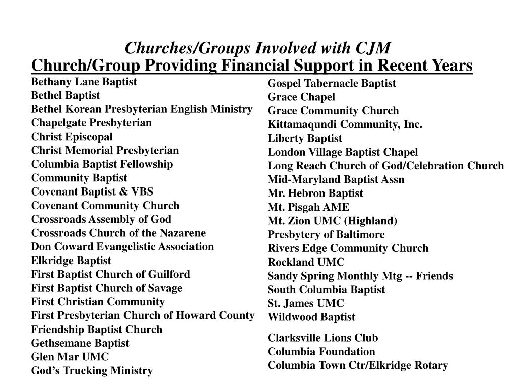 Churches/Groups Involved with CJM