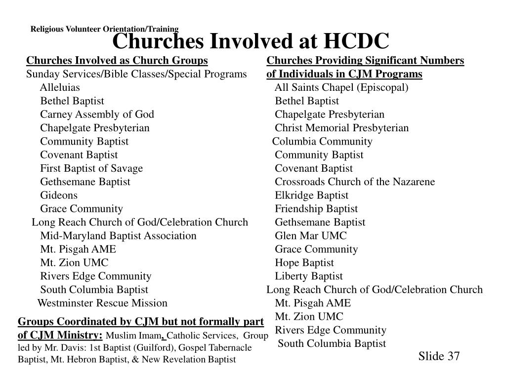 Churches Involved at HCDC