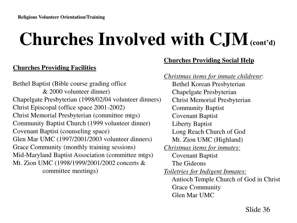 Churches Involved with CJM