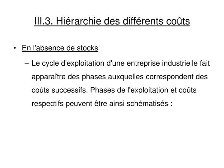 III.3. Hiérarchie des différents coûts