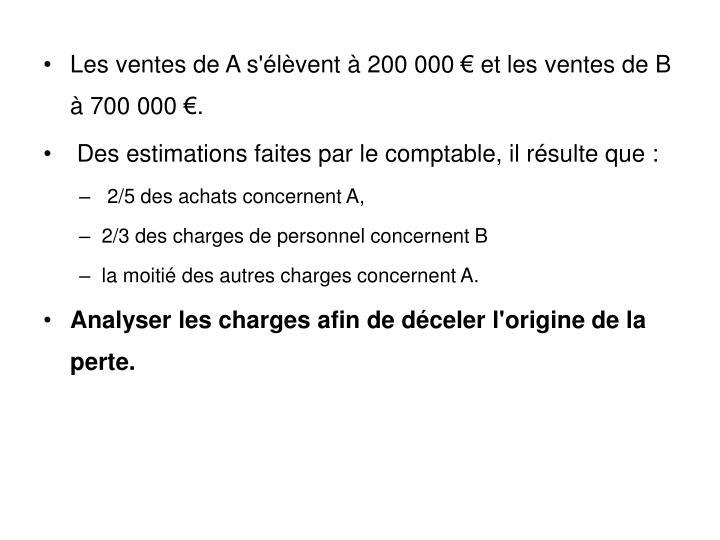 Les ventes de A s'élèvent à 200 000 € et les ventes de B à 700 000 €.