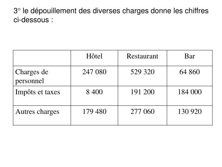 3° le dépouillement des diverses charges donne les chiffres ci-dessous :