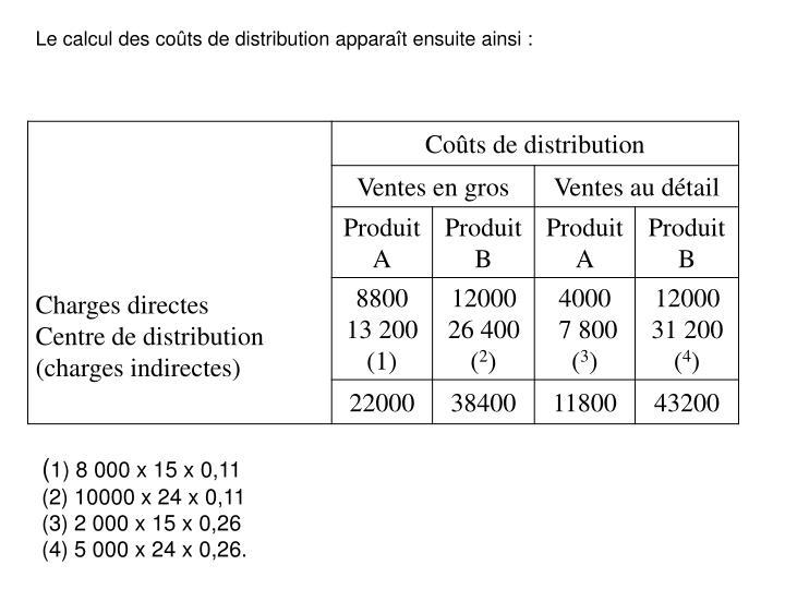 Le calcul des coûts de distribution apparaît ensuite ainsi :