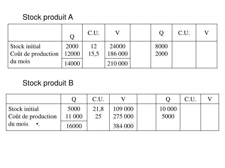Stock produit A