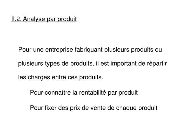 II.2. Analyse par produit