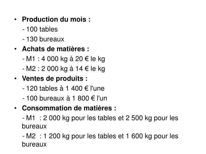 Production du mois :