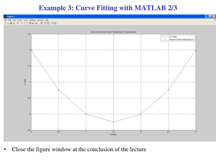 Example 3: Curve Fitting with MATLAB 2/3