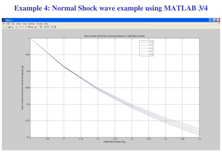Example 4: Normal Shock wave example using MATLAB 3/4