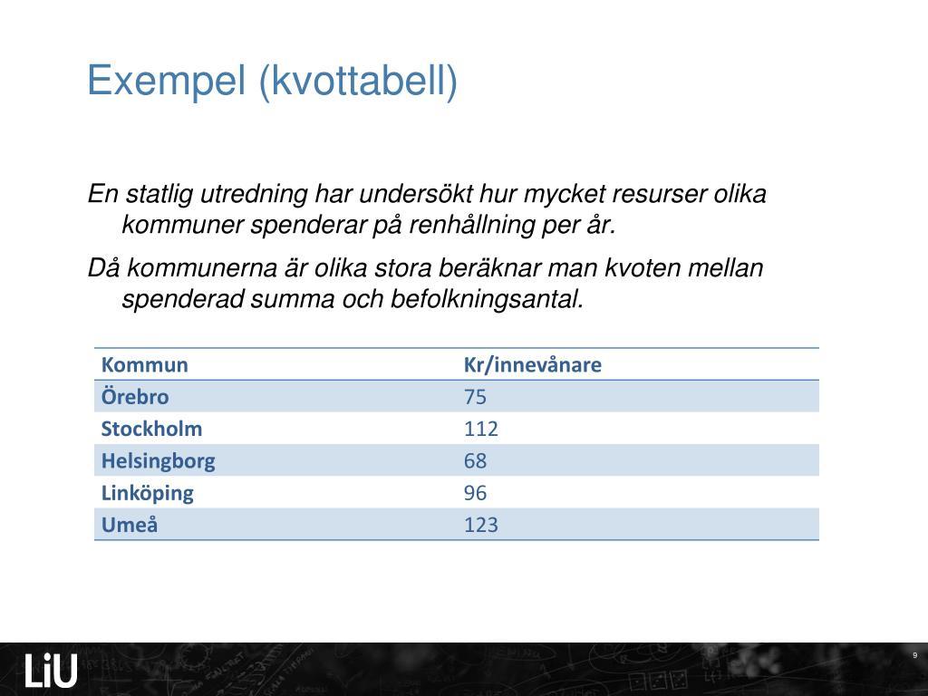 Exempel (kvottabell)