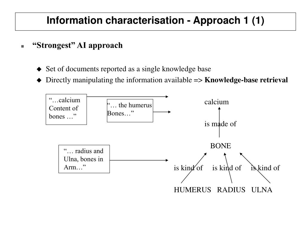 Information characterisation - Approach 1 (1)
