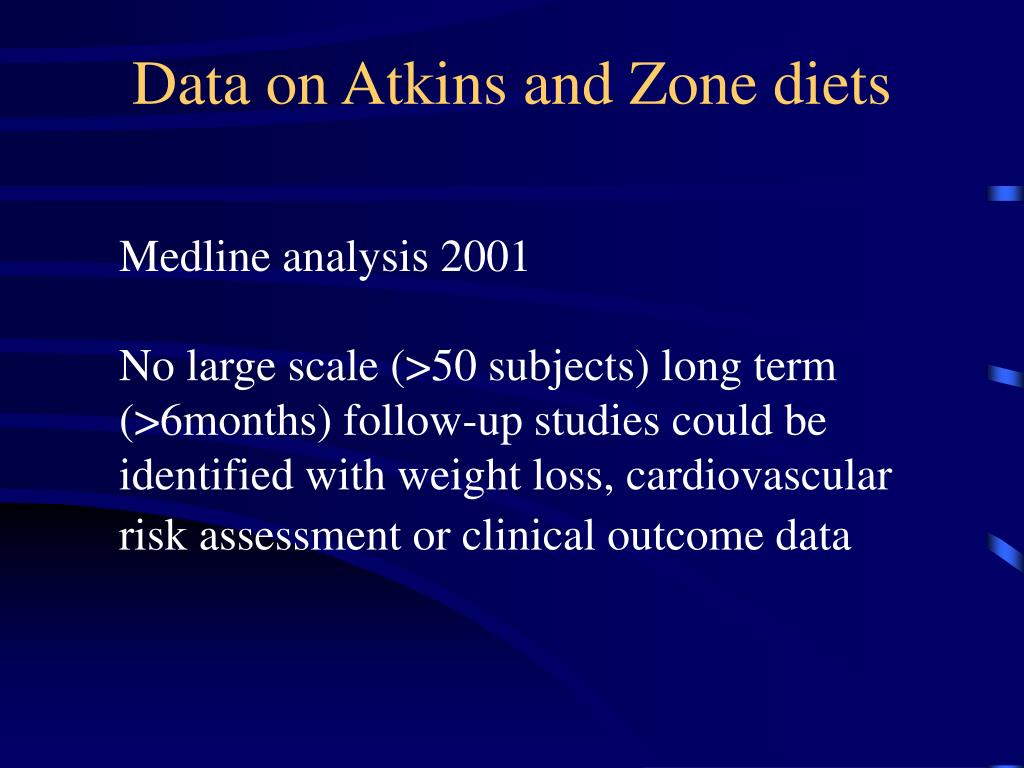 Data on Atkins and Zone diets