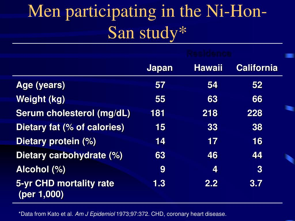 Men participating in the Ni-Hon-San study*