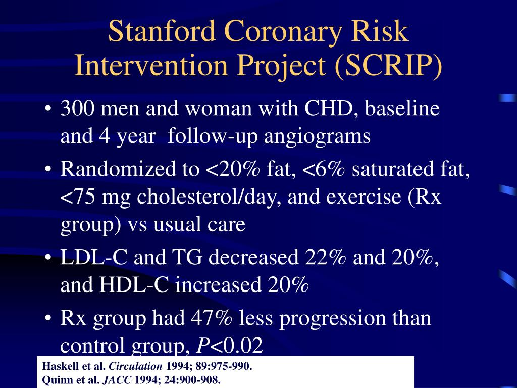 Stanford Coronary Risk