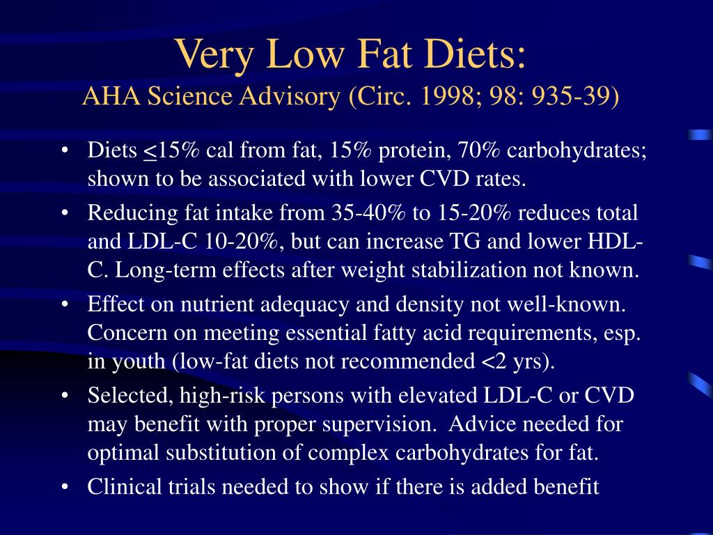 Very Low Fat Diets: