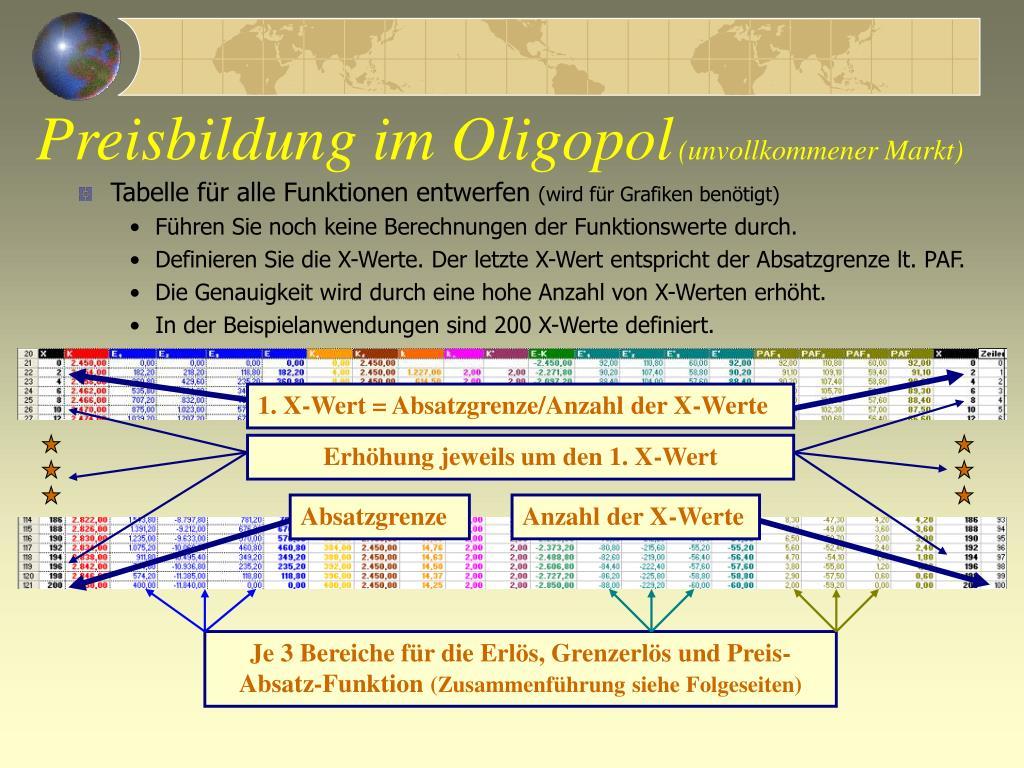 ppt preisbildung im oligopol unvollkommener markt powerpoint presentation id 492222. Black Bedroom Furniture Sets. Home Design Ideas