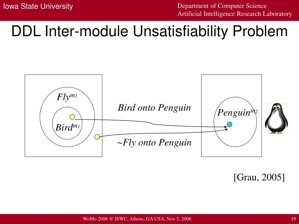 DDL Inter-module Unsatisfiability Problem
