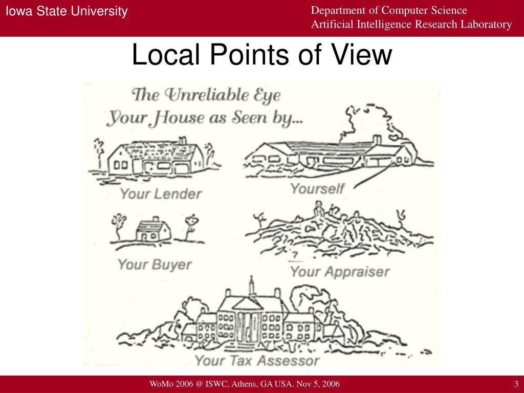 Local Points of View