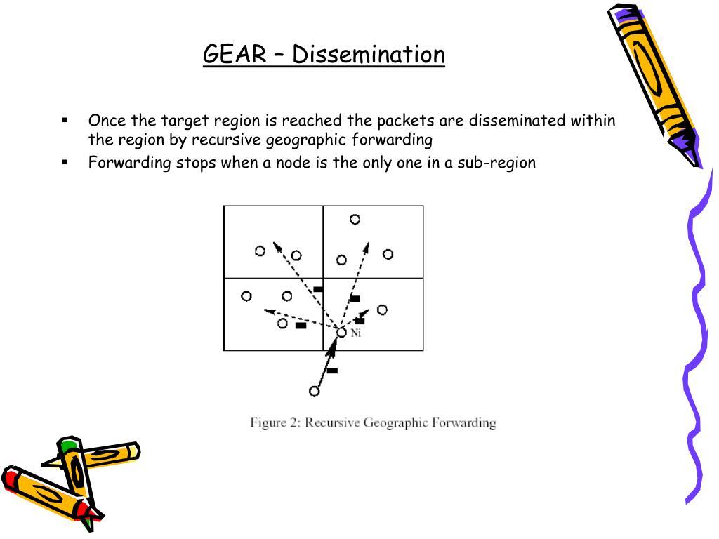GEAR – Dissemination