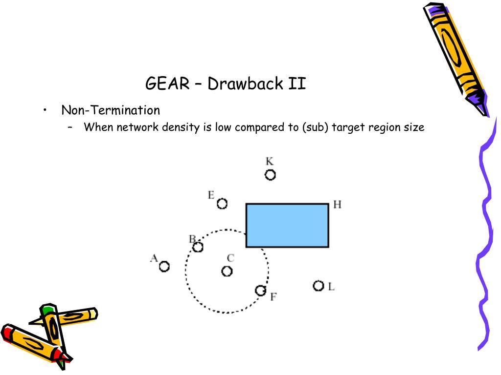 GEAR – Drawback II