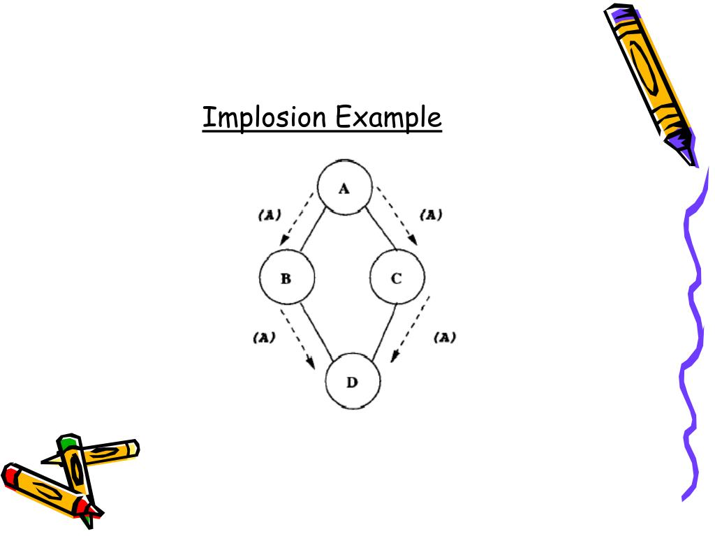 Implosion Example