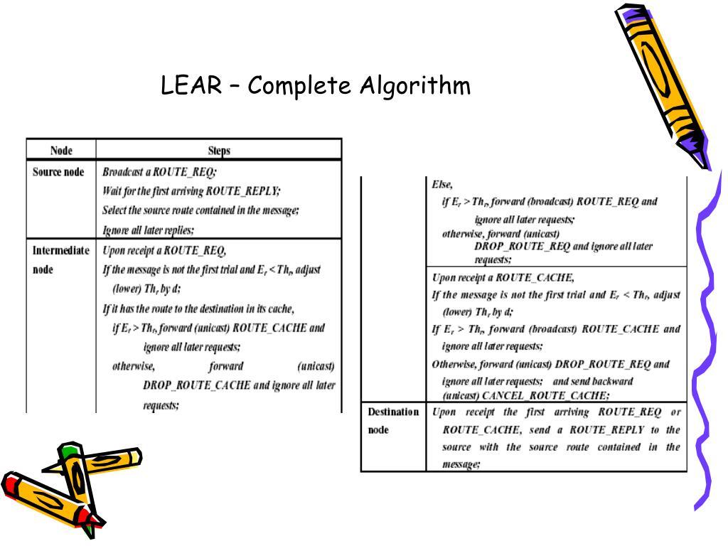 LEAR – Complete Algorithm