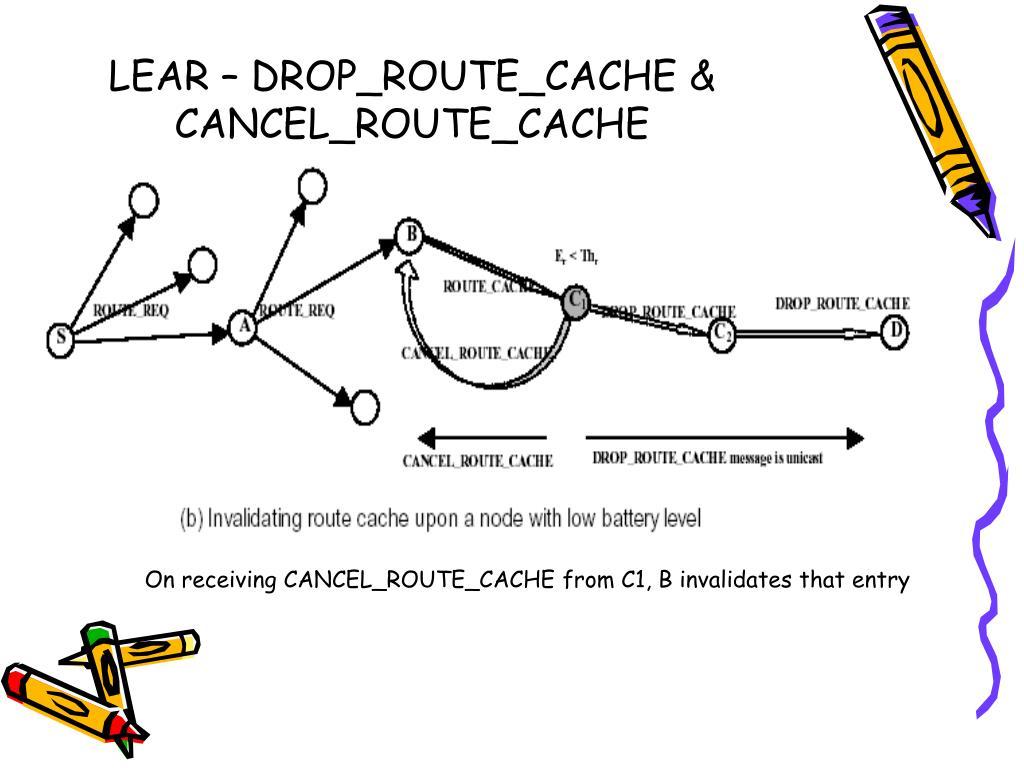 LEAR – DROP_ROUTE_CACHE & CANCEL_ROUTE_CACHE