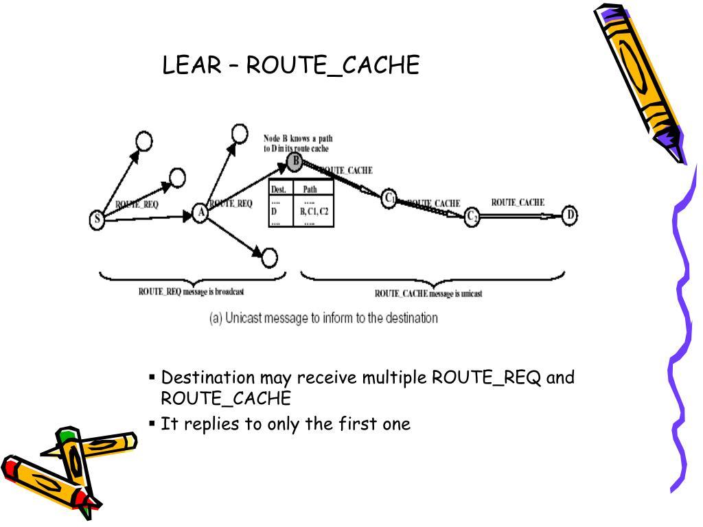 LEAR – ROUTE_CACHE