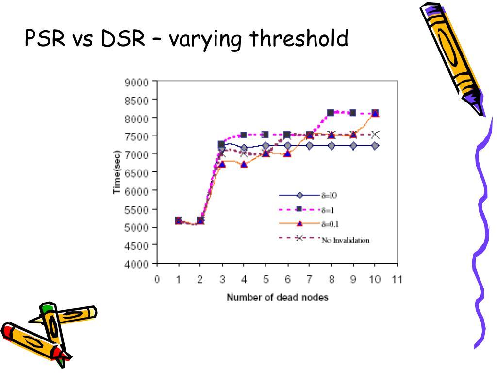 PSR vs DSR – varying threshold