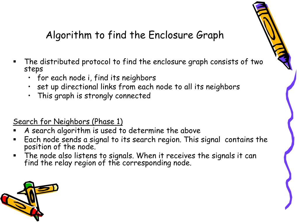 Algorithm to find the Enclosure Graph