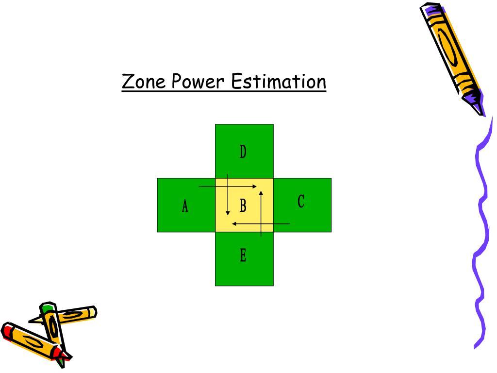 Zone Power Estimation