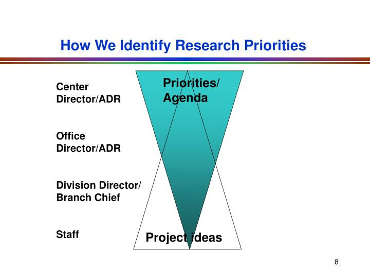 How We Identify Research Priorities