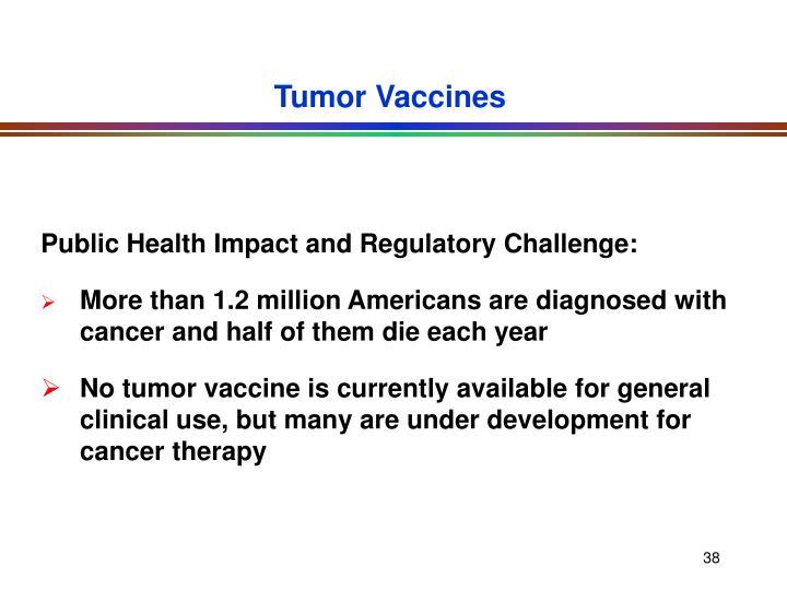 Tumor Vaccines