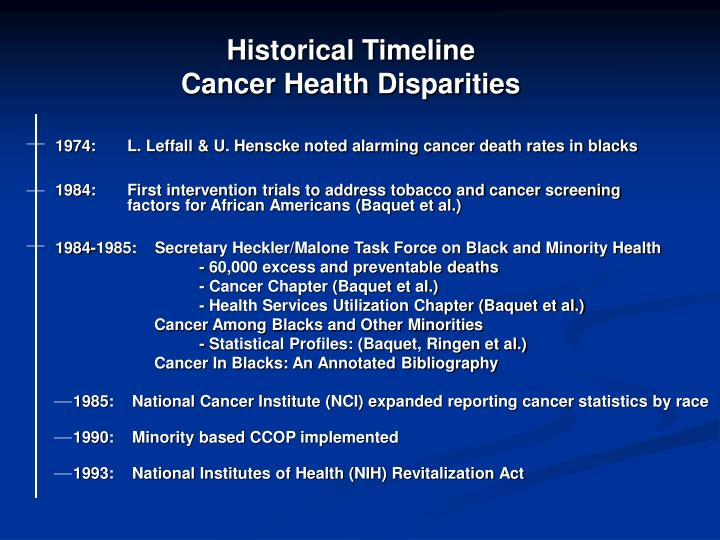 Historical Timeline