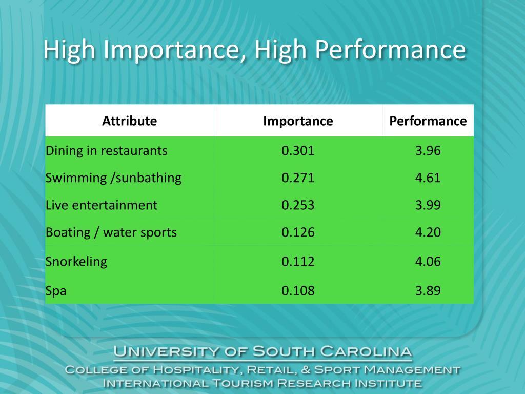 High Importance, High Performance