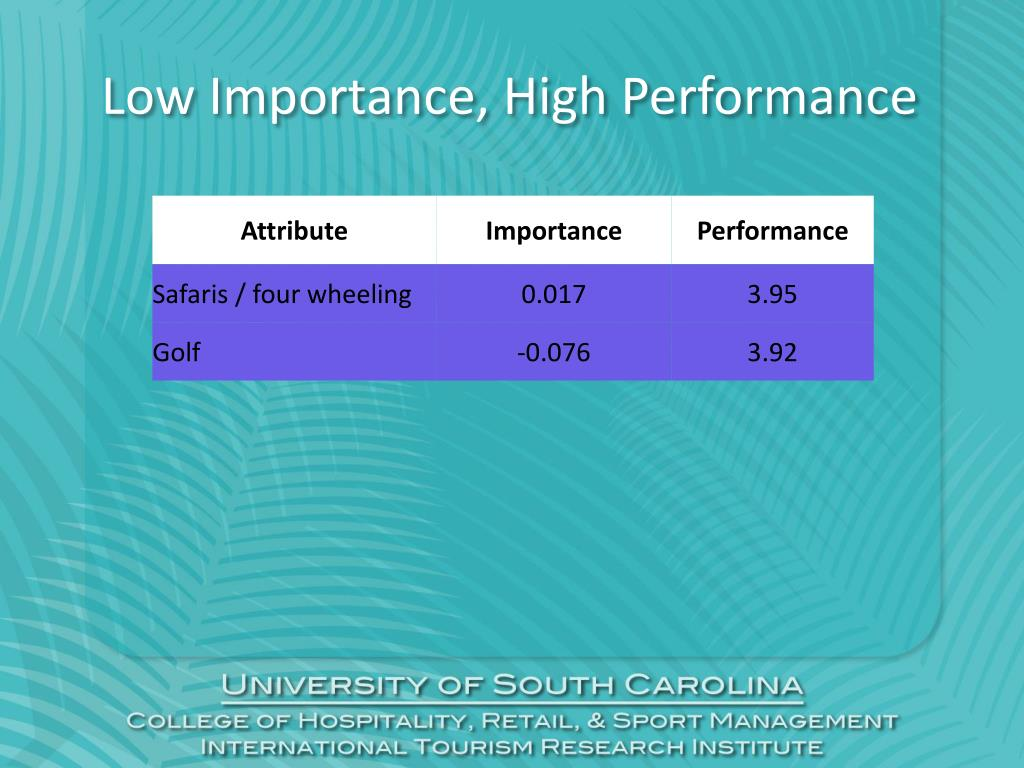 Low Importance, High Performance
