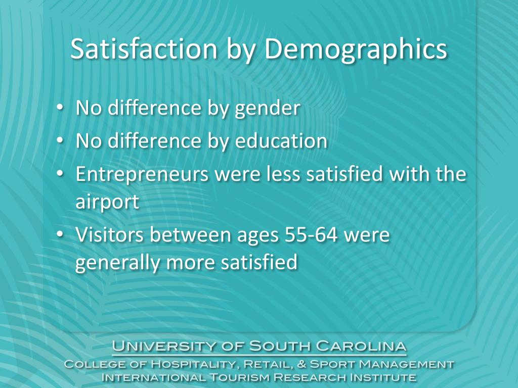 Satisfaction by Demographics