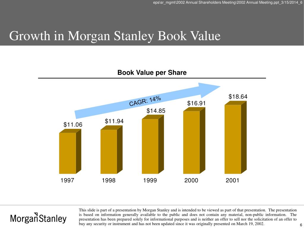 Growth in Morgan Stanley Book Value