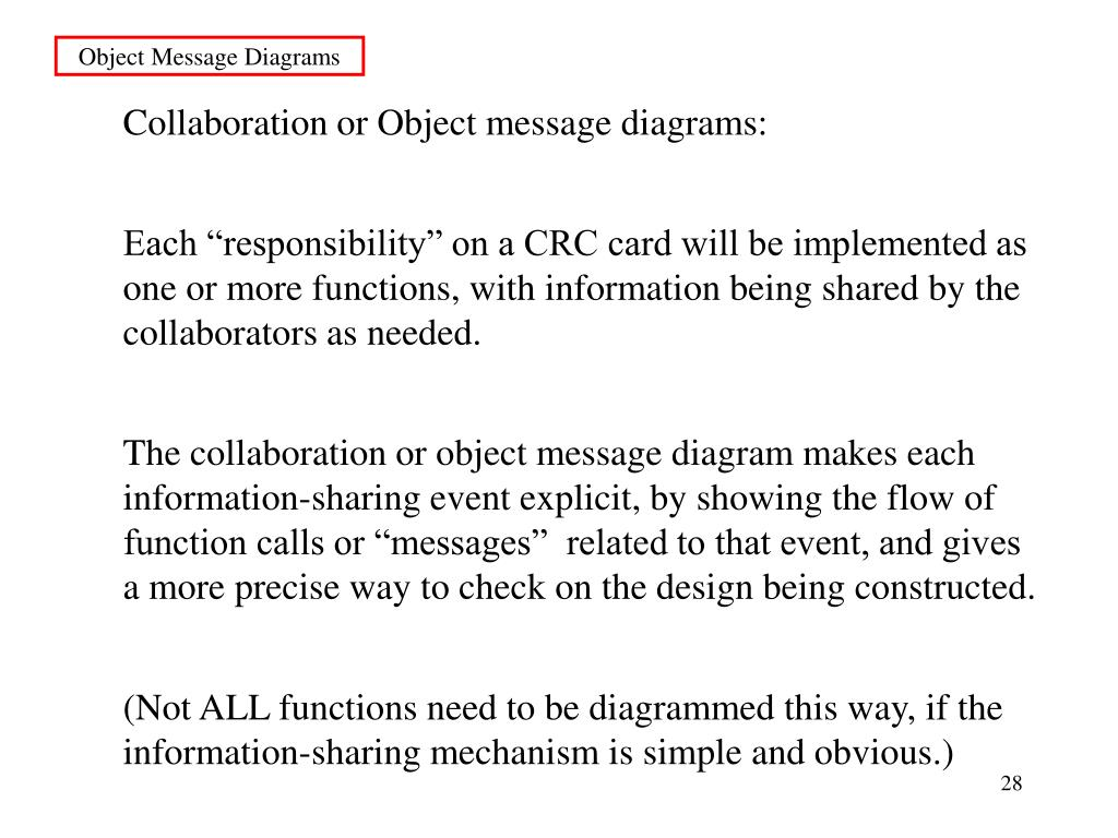 Object Message Diagrams