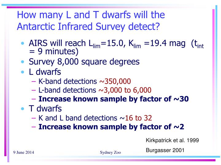 How many L and T dwarfs will the Antarctic Infrared Survey detect?