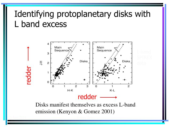 Identifying protoplanetary disks with L band excess