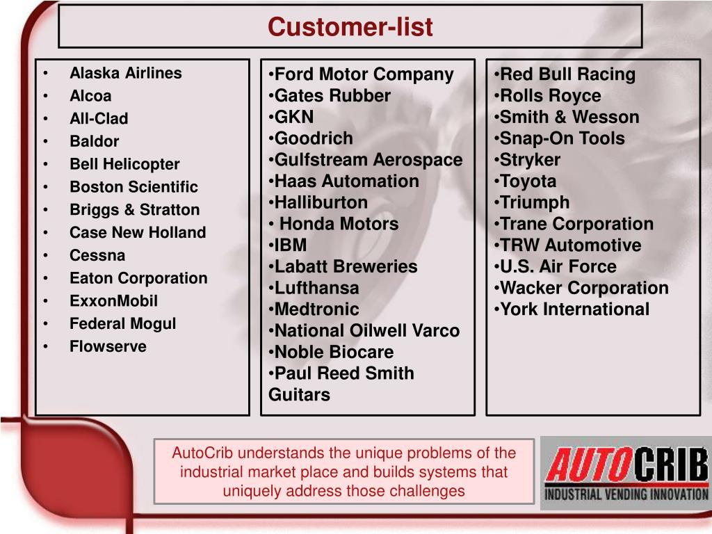 Customer-list