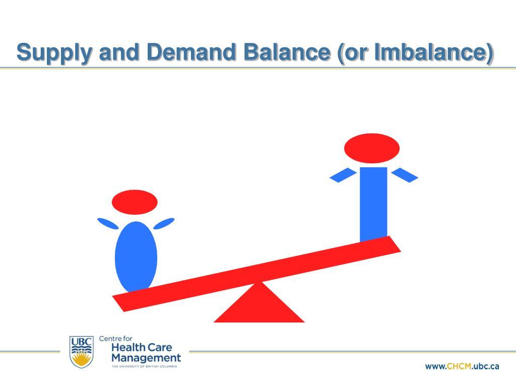 Supply and Demand Balance (or Imbalance)